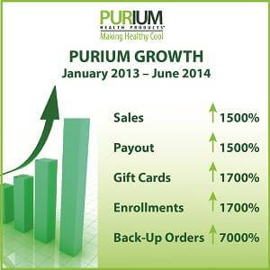 Purium Growth